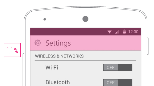 The UX of Mobile Settings